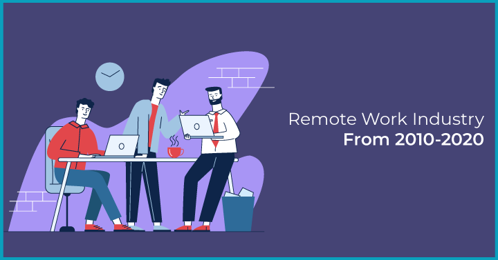 History of remote work