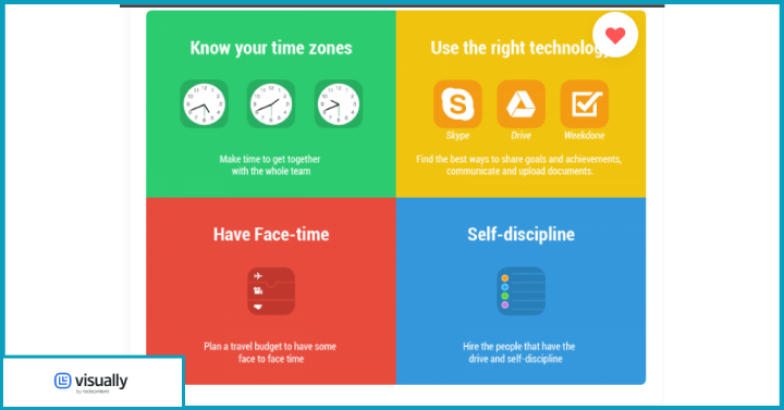 Fun and Fabulous Infographics About Managing a Remote Team