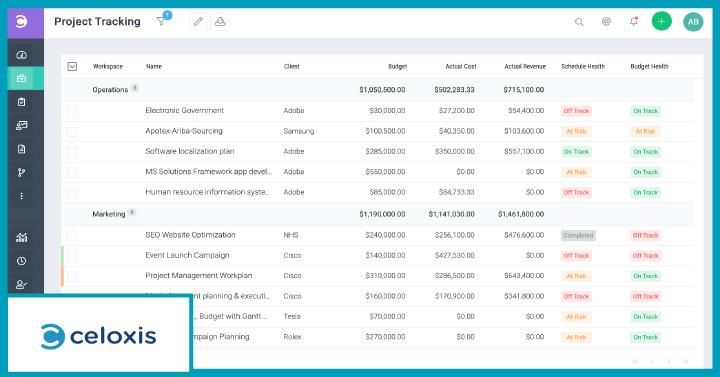 Celoxis- best for enterprise project management offices