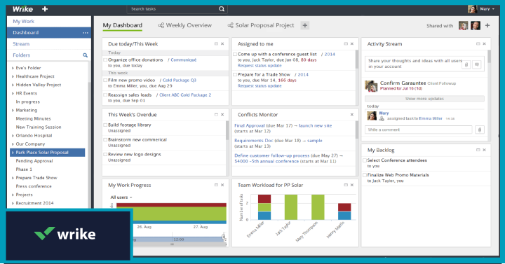 Wrike- best for agile project management